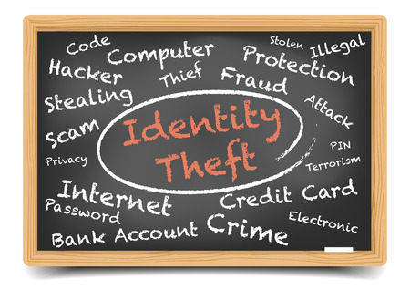 identities: detailed illustration of an Identity Theft wordcloud on a blackboard, eps10 vector, gradient mesh included