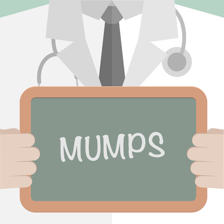 mumps: minimalistic illustration of a doctor holding a blackboard with Mumps text, eps10 vector