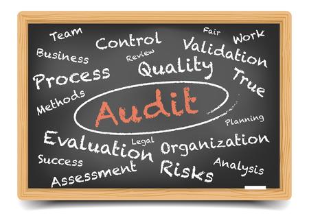 """gedetailleerde illustratie van een """"audit"""" wordcloud op een schoolbord, eps10 vector, verloopnet opgenomen Stock Illustratie"""