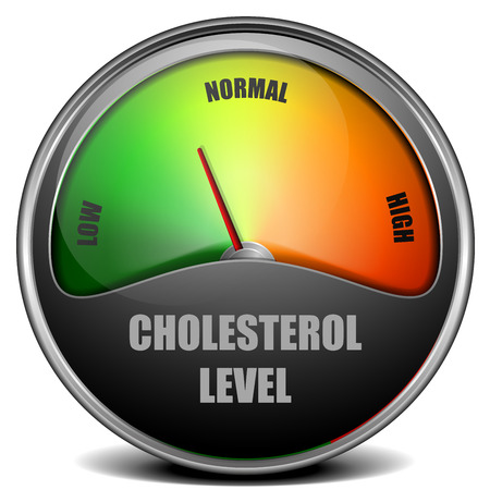 cholesterol: illustration of a Cholesterol Meter gauge,
