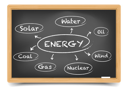 energy sources: detailed illustration of a blackboard with an energy sources sketch Illustration