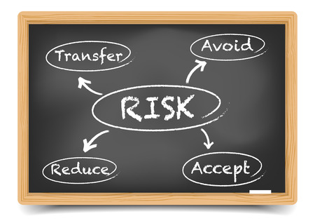 risk analysis: detailed illustration of a blackboard with a risk management analysis sketch
