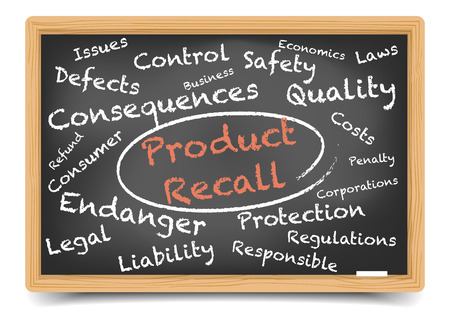 flaw: detailed illustration of a Product Recall wordcloud on a blackboard