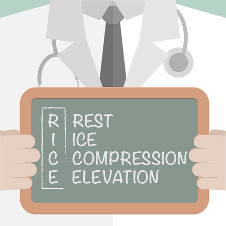 explanation: minimalistic illustration of a doctor holding a blackboard with RICE term explanation