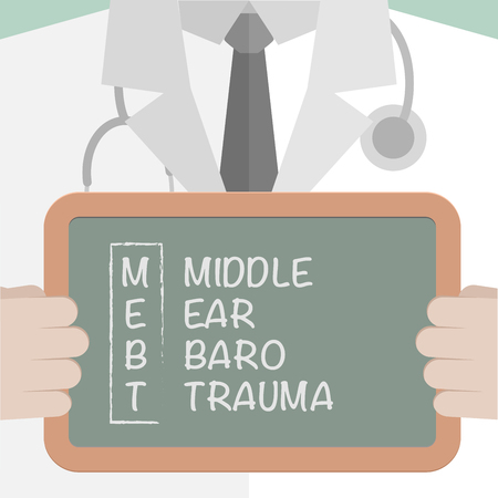 explanation: minimalistic illustration of a doctor holding a blackboard with MEBT term explanation text Illustration