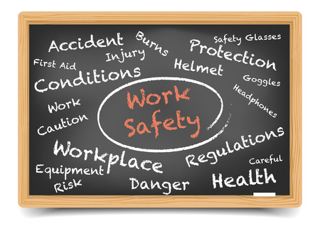 safe: detailed illustration of a Work Safety wordcloud on a blackboard, gradient mesh included