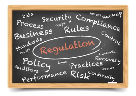 detailed illustration of a Regulation wordcloud on a blackboard, eps10 vector, gradient mesh included Illustration