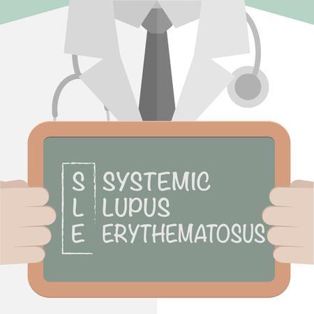 SLE の用語の説明については、eps10 ベクトルで黒板を保持している医師のミニマルなイラスト