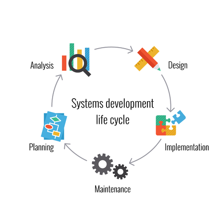 Colored vector illustration of system development life cycle Stock Illustratie