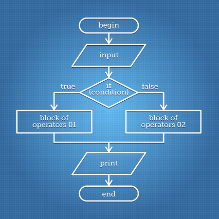 algorithm: Flowchart on the blue paper containing simple abstract algorithm Illustration