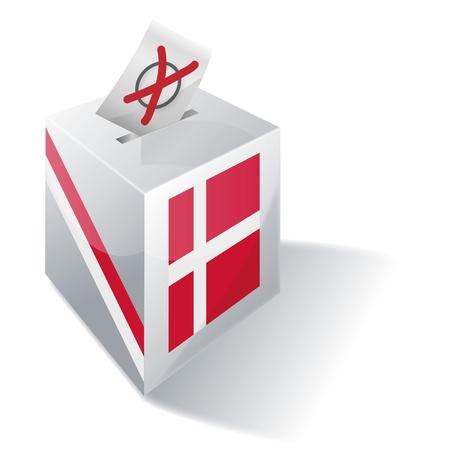 kiválasztás: Selection box Dánia