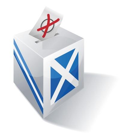 absentee voting: Ballot box Scotland Illustration