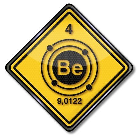 electron shell: Sign chemistry character beryllium  Illustration