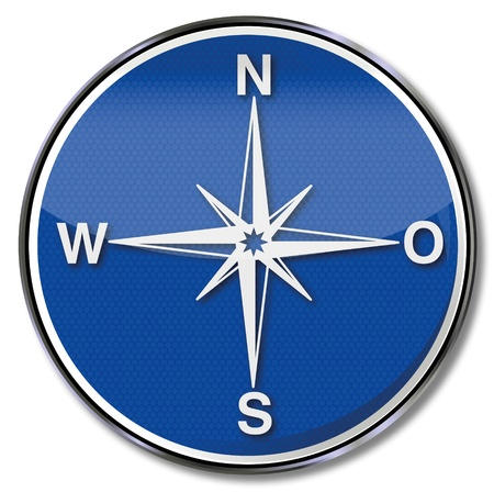 compasses: Sign compass, direction and  indication