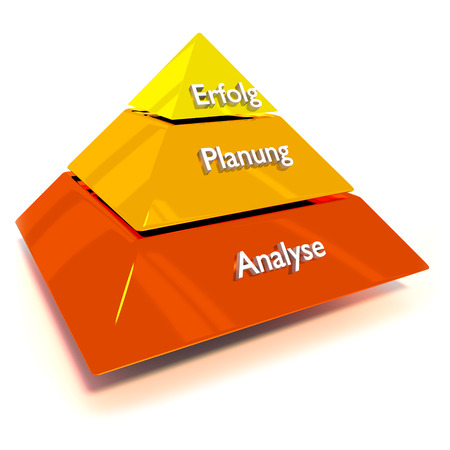 fairs: Pyramid with analysis and planning success