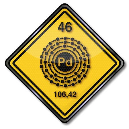 melting point: Sign chemistry character palladium