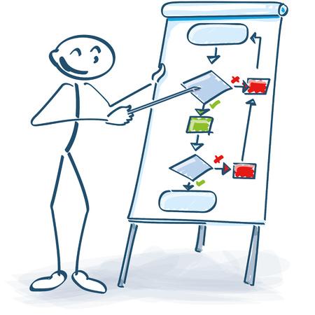 diagrama de flujo: Figura del palillo en una conferencia con diagrama de flujo
