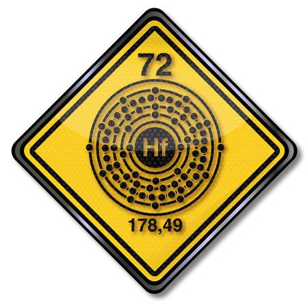 hf: Chemistry and Chem shield sign hafnium
