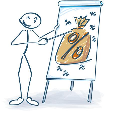 flip chart: Stick figure with a flip chart and percent sack