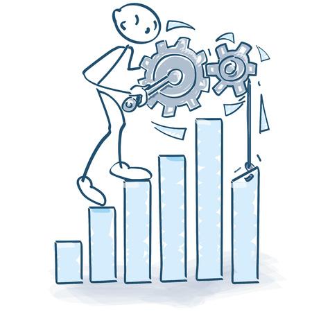 Stick figure boosts the success of gears