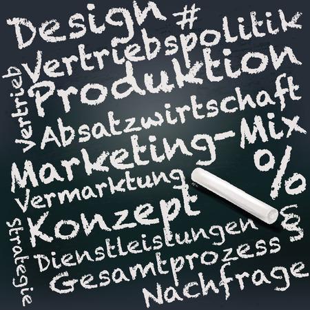 Blackboard and chalk marketing mix