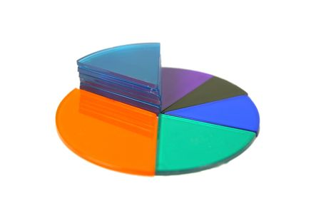 Pie chart with section emphasized. Reklamní fotografie