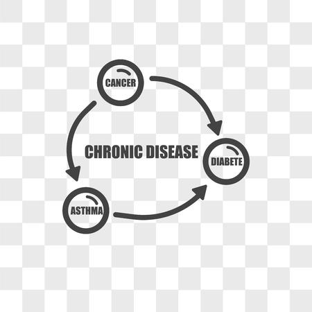 chronic disease vector icon isolated on transparent background, chronic disease logo concept