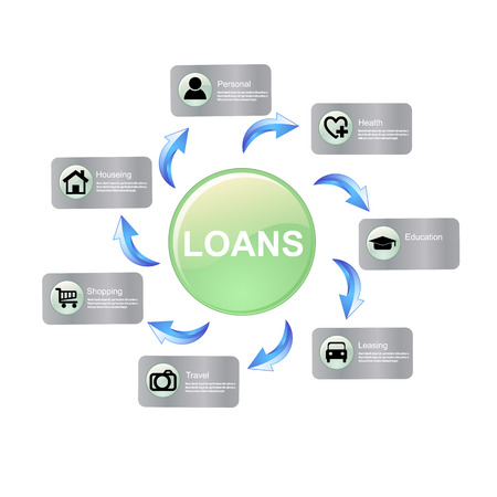 Vector illustration; loan button, personal loan, housing, education, car, travel, healthcare, Shopping. Vektorové ilustrace