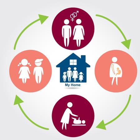 ciclos: Familia y ciclos de vida, ilustración vectorial