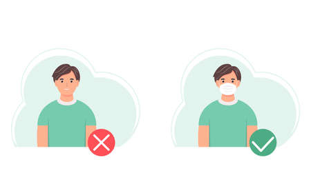 No entry without wearing a mask. A face mask is required. Protection and prevention of coronavirus infection COVID-19.A male character with and without a protective mask. Vector illustration.