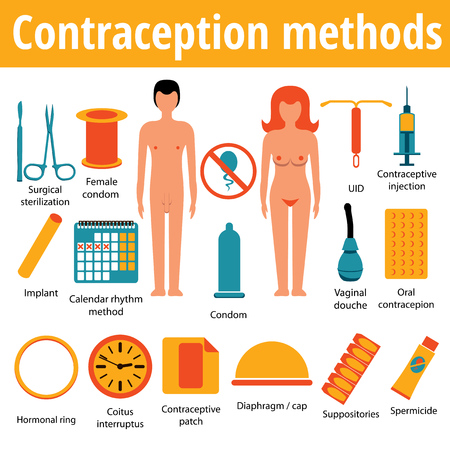 Pregnancy icons set, family and parenthood, contraception - vector