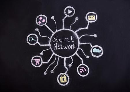 a wonderful world: Such a wonderful world of internet. Social network chalk is drawing on blackboard. Stock Photo