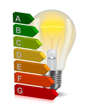 energy classification: bulb and energy classification Illustration