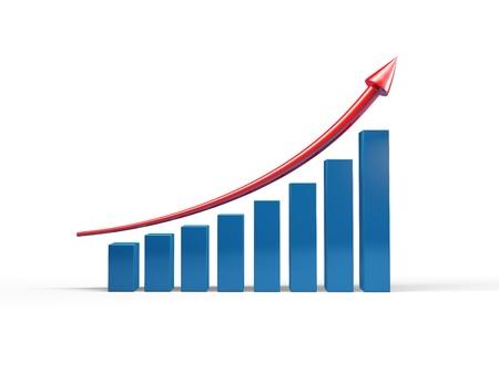 Driedimensionale grafiek de groei