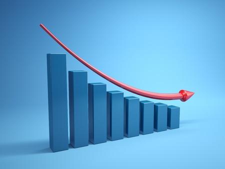 factors: Three-dimensional graph to decline