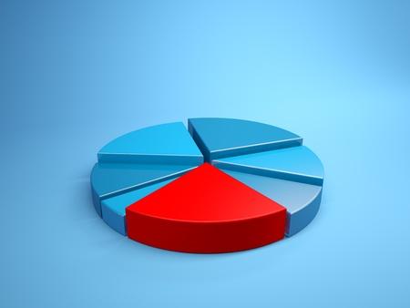 Image statistics, analysis, survey photo