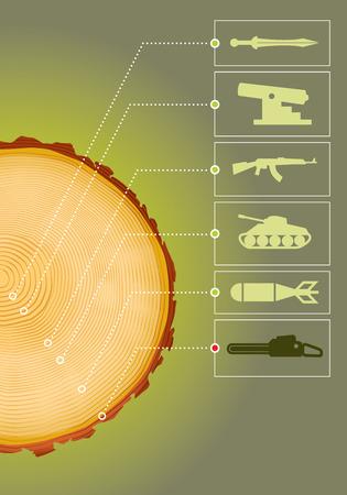Wood cut log