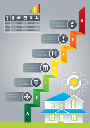 Energy efficiency steps