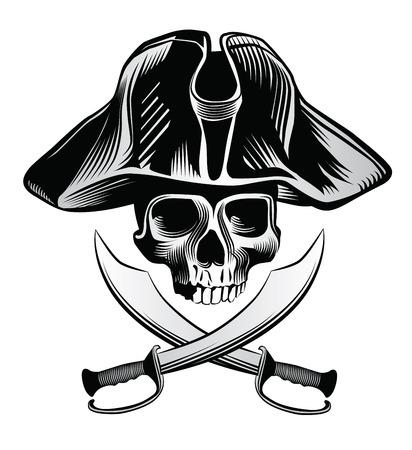 Illustration of skeleton head with crossed swords