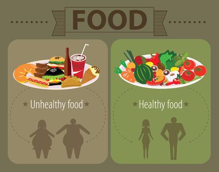 alimentos saludables: Conjunto de poco saludable comida rápida y comida sana, la grasa y las personas delgadas ilustración vectorial infografía