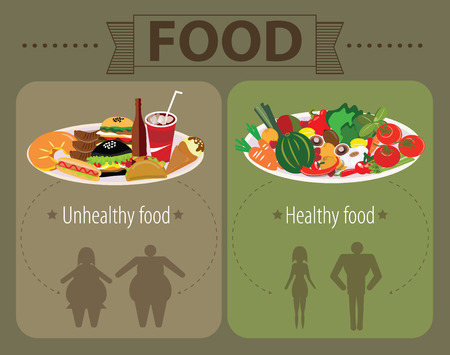 eating fast food: Set of unhealthy fast food and healthy food, fat and slender people infographic vector illustration Illustration