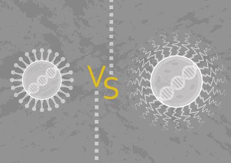 Microorganism: virus and bacteria. Metabolism, genetics and behaviors