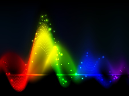 saturated color: Rainbow  wave fluctuations