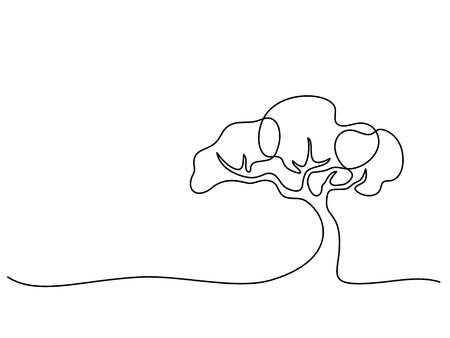 連続した線描画。