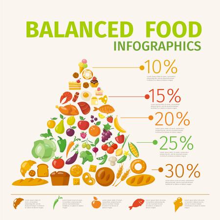 Cartel de vector con pirámide de infografía de alimentos saludables.