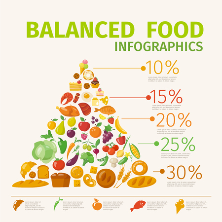 Manifesto di vettore con piramide infografica cibo sano.