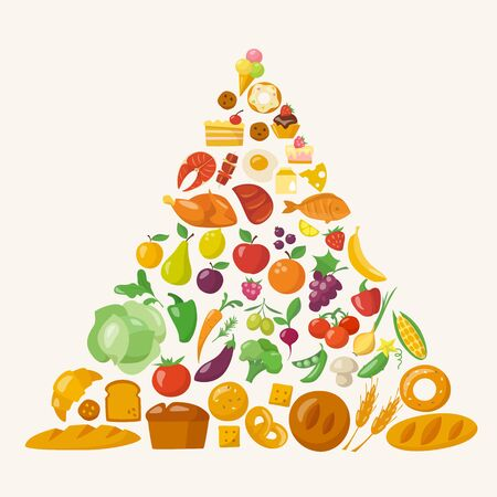 Vector poster with healthy food infographic pyramid.