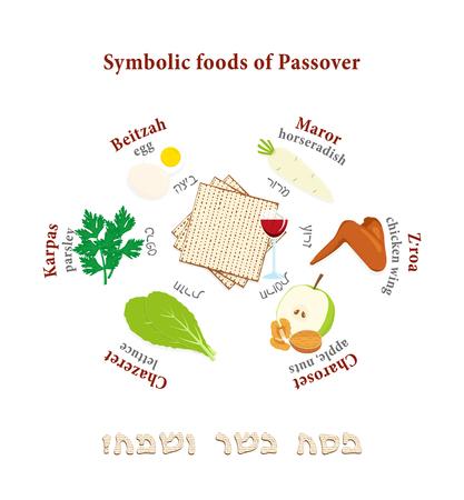 Passover Symbols Set