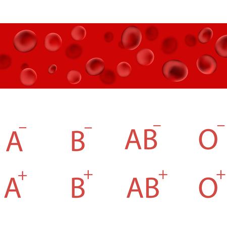 Red Blood Cells. Measurement of Arterial Pressure. Blood Types. Medical Background.