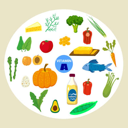 Set of Vitamin C origin natural sources. Healthy diary food, fruits, greens, vegetables, fish. Organic diet products, natural nutrition collection. Vector flat cartoon